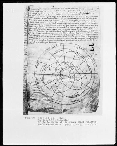Macrobius, Commentum in Somnium Scipionis — Planeten- und Tierkreistafel, Folio 24recto