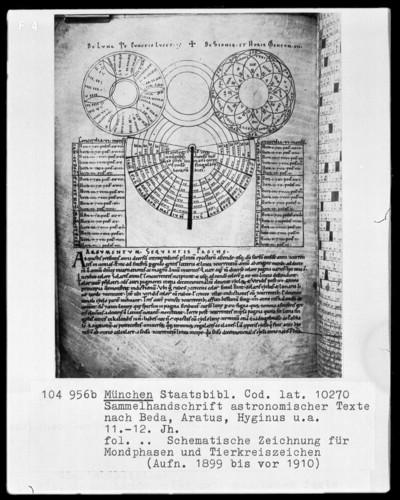 Michael Scotus - Astrologie. Sammelhandschrift astronomischer Texte nach Beda Venerabilis Aratus, Hyginus, Isidor von Sevilla — Mondphasen und Tierkreiszeichen
