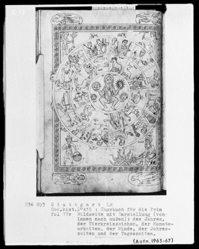 Chorbuch für die Prim — Annus radförmig umgeben von den Tierkreiszeichen und Monatsbildern, sowie den Jahres- und Tageszeiten, Folio 17verso