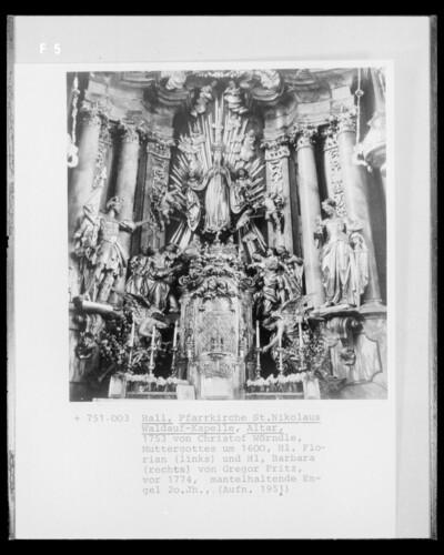 Muttergottes, umgeben von weiblichen und männlichen Heiligen