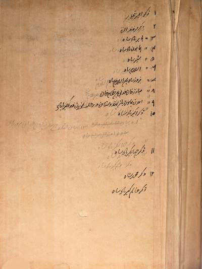 Seear-ool Mutakh-reen :the exploits of the Moderns, or the history of the empire of Hindoostan, from the year 1118 to 1194 of the Hijrah (A. D. 1782) ; containing the transactions of the reigns of the seven last emperors of Hindoostan in general, and the events of wars of the english rulers of Béngal in particular, with an account of the rise and fall of the houses of Nuwwaub Sirajood Dowlah and Nuwwaub Shooja- ood Dowla and an enquiry into some of the transactions of the government of the english rulers A. D. 1783