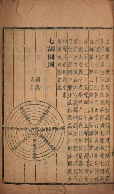 Xihe he ji :117 zhong, 493 juan. 5