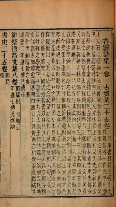 Chong zuan Fujian tong zhi. 6