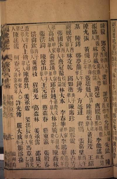 Chong zuan Fujian tong zhi. 11