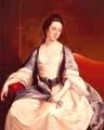 Portrait of Anne Borrow by Joseph Wright