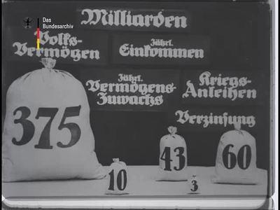 Deutschlands Volksvermögen