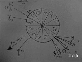 Pourquoi aujourd'hui le monde devait-il finir : explication de l'astrologue Arnould De Grémilly
