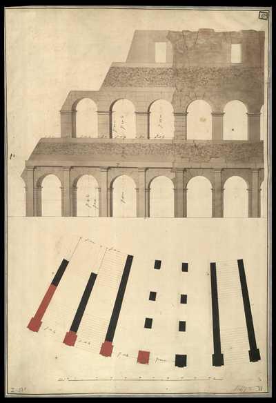 [Colosseo prospetto meridionale : restauro e pianta] / [Antonio De Romanis]