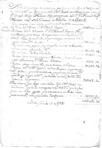 Archivo Agustín Montiano. 12-21 [Recurso electrónico], 1782/06/15