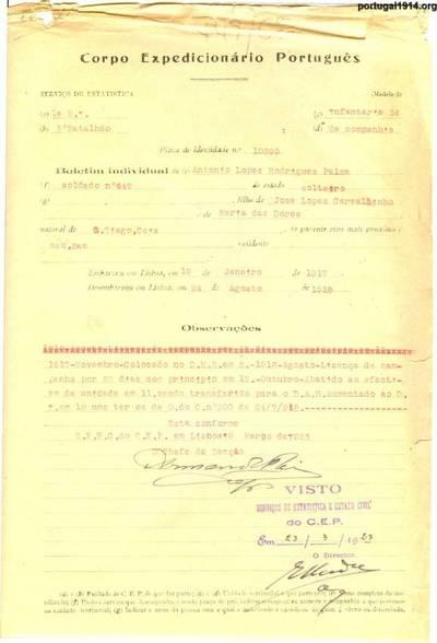 Boletim Individual de António Lopes Rodrigues Palma