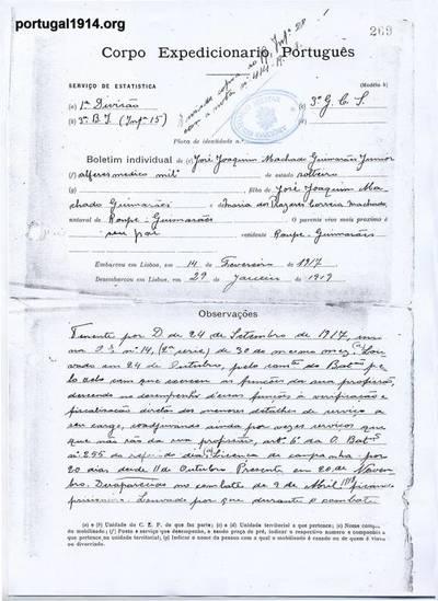 Boletim Individual de José Joaquim Machado Guimarães Júnior