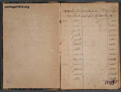 Caderno de Memórias de José Alagoinha
