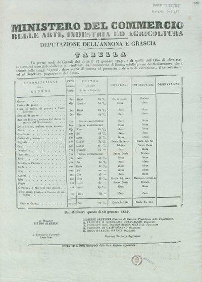 Tabella de prezzi medj de' cereali da di 11 al 17 gennaro 1849, ... / Ministero del commercio belle arti, industria ed agricoltura. Deputazione dell'annona e grascia