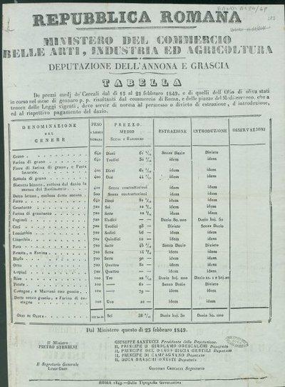 Tabella de' prezzi medj de' cereali dal di 15 al 21 febbraro 1849 ... / Repubblica romana. Ministero del commercio belle arti, industria ed agricoltura. Deputazione dell'annona e grascia
