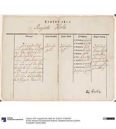 Censur 1811. Auguste Holl