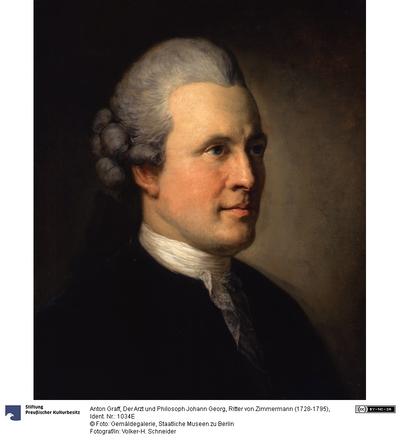 Der Arzt und Philosoph Johann Georg, Ritter von Zimmermann (1728-1795)