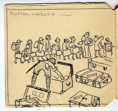 Koffer-visitatie
