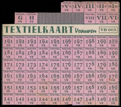 Textielkaart