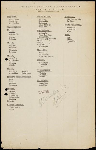 Twee namenlijsten: 1. Personeellijst kolenterrein Tandjong Priok met de namen van de Mandoers, Kraandrijvers, Reserve Kraandrijvers, Wegers, Electr. Lassch., Electriciens, Bankwerkers, Draaiers, Smeden, Timmerlieden, Metselaar, Magazijn, Oppas (Kantoor) en Koks. Gedateerd: december 1945. 2. Adreslijst Personeel Kolenterrein met namen en adressen, waaronder nog enkele interneringskampen.