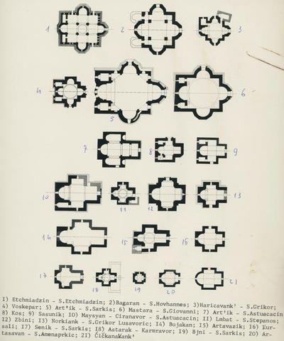 1) Etchmiadzin- S. Etchmiadzin 2) Bagaran- S. Hovhannes 3) Harikavank'- S. Grikor 4)Voskepar 5)Art'ik- S. Sarakis 6) Mastara- S. Giovanni 7) Art'ik- S. Astuacacin 8) Kos 9) Sasunik 10)Maysyan- Ciranavor- S. Astuacacin 11) Lmbat- S- Stepanos 12) Zbini 13) Norkiank- S. Grikor Lusavoric 14) Bujakan 15) Artavazik 16) Ursali 17)Senik- S. Sarakis 18)Astarak- Karmravor 19) Bjni- S. Sarakis 20) Artasavan- S. Amenaprkic 21) Cickanavank'