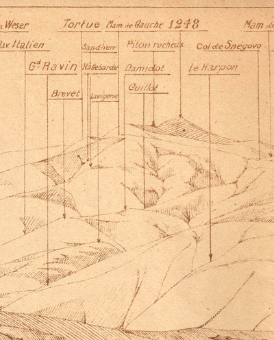 1917 French Army panoramic drawing of a sector in Serbia