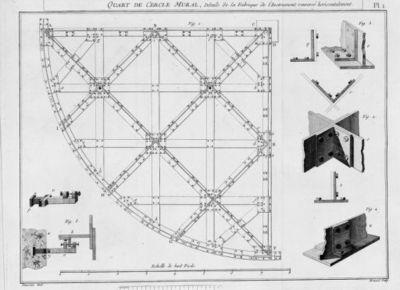 [Illustrations de Description et usage des principaux instruments d'astronomie / [Non identifié] ; Pierre Charles Le Monnier, aut. de texte