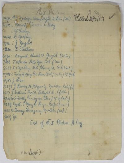 List of men killed in June 1917