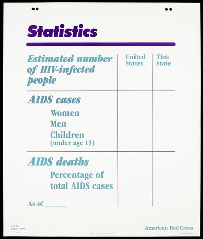 Table for statistics of AIDS deaths