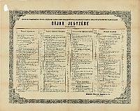 Tanácsi eljárási illetékek jegyzéke, 1848