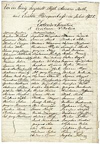 A pesti választott polgárság névsora, 1755