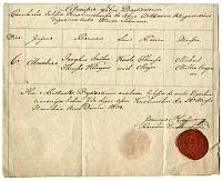 Keresztelési anyakönyvi kivonat -- Gröber Mátyás, Kecskemét, 1834