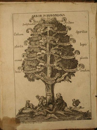 Tractatus in Aristotelis logicam sub A: R: patre Alexandro Brunczwik per mi Georgium Spaich scriptus anno 1748