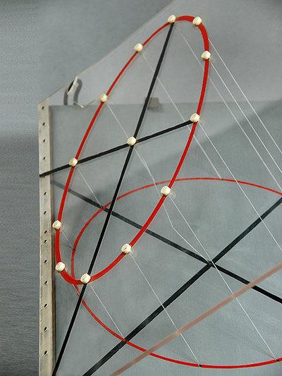 Affinität zwischen Kreis und Ellipse