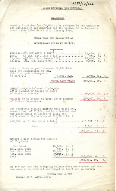 Irish National War Memorial: Statement of Accounts.