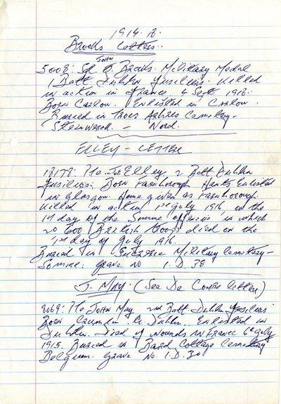 Handwritten A4 page DCLA/RDFA1.09.159 kept by Monica Roberts