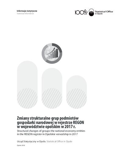 Zmiany strukturalne grup podmiotów gospodarki narodowej w rejestrze REGON w województwie opolskim w 2017 r.
