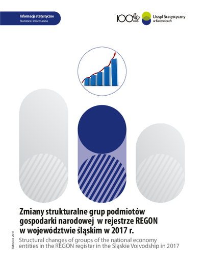 Zmiany strukturalne grup podmiotów gospodarki narodowej w rejestrze REGON w województwie śląskim w 2017 r.