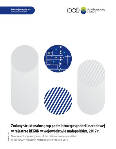 Zmiany strukturalne grup podmiotów gospodarki narodowej w rejestrze REGON w województwie małopolskim, 2017 r.
