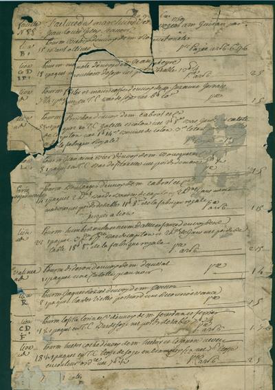 Räkenskaper, sannolikt från ett handelshus i Frankrike, 1700-talets slut