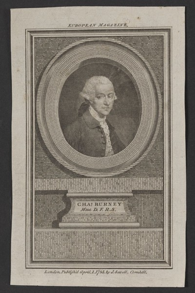 Porträt Charles Burney (1726-1814)