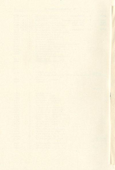 Varaosaluettelo Sisu vaihdelaatikot ja kytkimet 1938