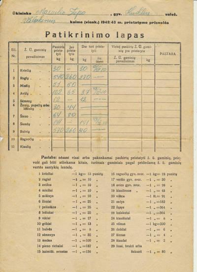 Prievolės pristatymo patikrinimo lapas. 1942