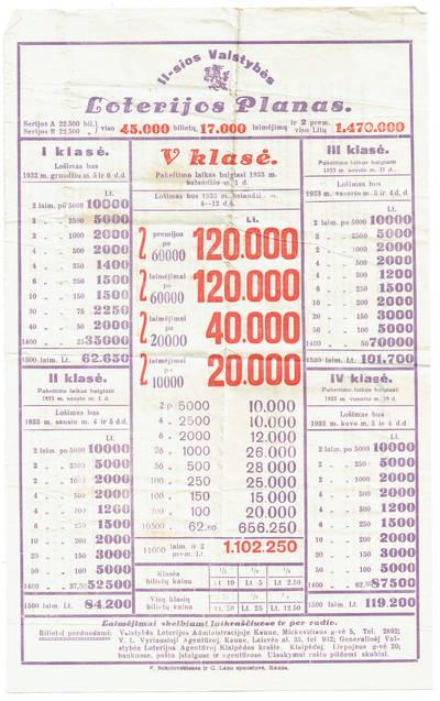 Antrosios valstybės loterijos planas. 1932