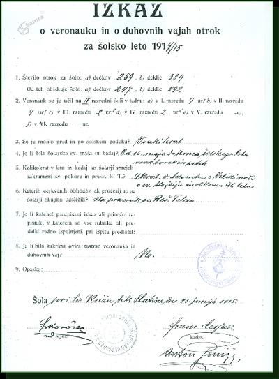 Izkaz o veronauku in o duhovnih vajah otrok za šolsko leto 1914/