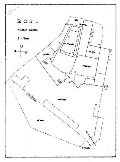 Borl - shema gradu