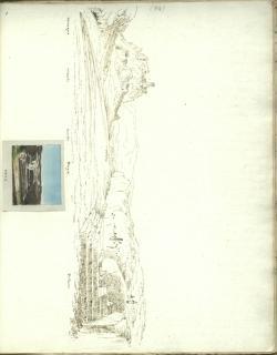 Areopagus. Acropolis, Hymettus. Pnyx. Tribune.