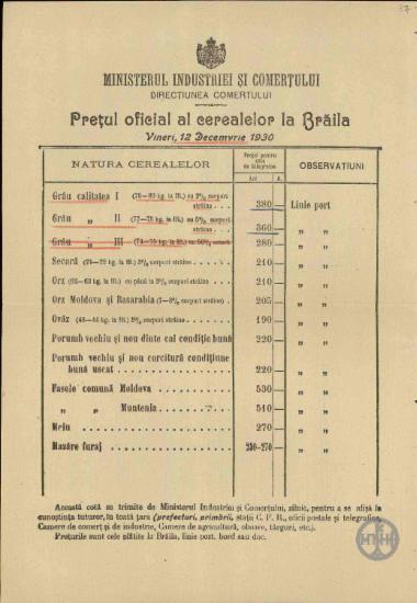 Έκθεση της Διεύθυνσης Εμπορίου του Υπουργείου Βιομηχανίας και Εμπορίου της Ρουμανίας με τις επίσημες τιμές του σίτου στη Βράιλα στις 12 Δεκεμβρίου 1930.